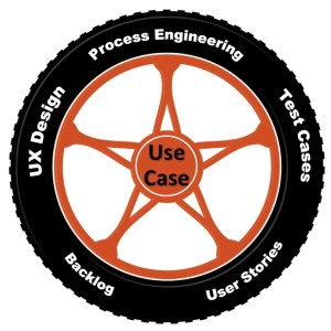 Use Cases apply to other areas like spokes