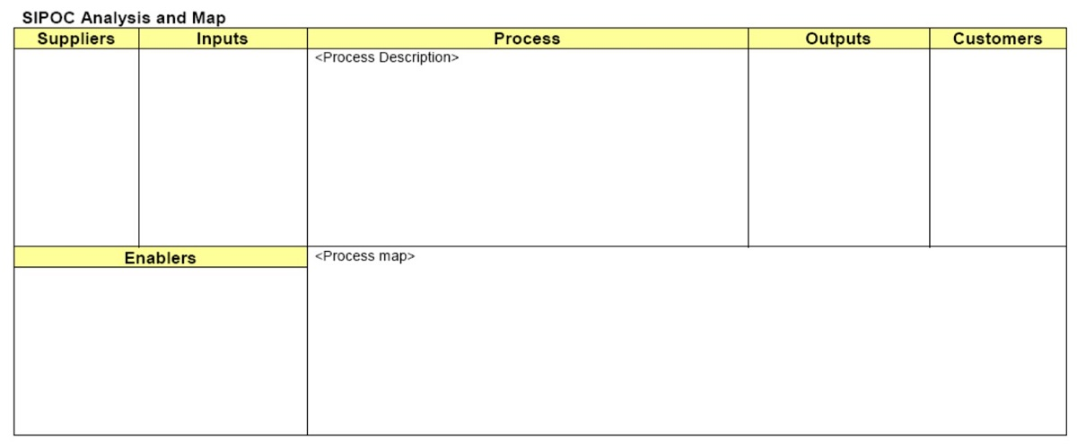The Many Uses Of A Sipoc And How It Can Help On Your Next Project