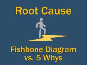 Root Cause Analysis: Fishbone Diagram versus 5 Whys