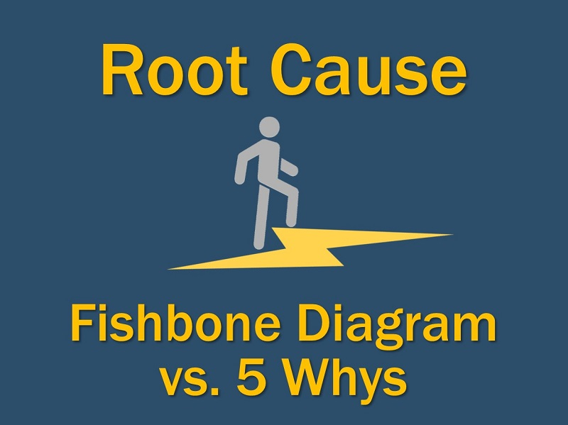 Root Cause Analysis: Fishbone Diagram versus 5 Whys
