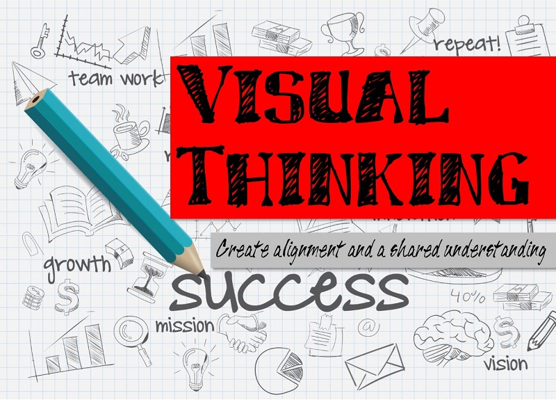 MBA209: Visual Thinking