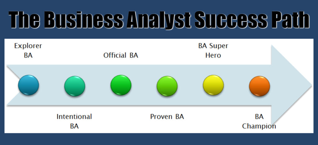 Business Analyst Success Path
